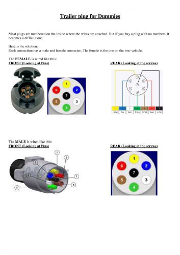 Car caravan plug colour coding forum topic