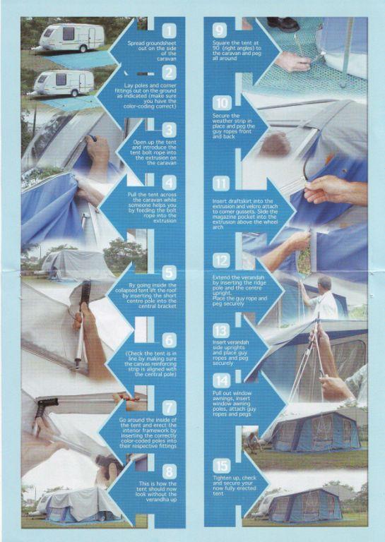 Sprite Tent Manual Part 2 & Sprint Sprite | CAMPWORLD